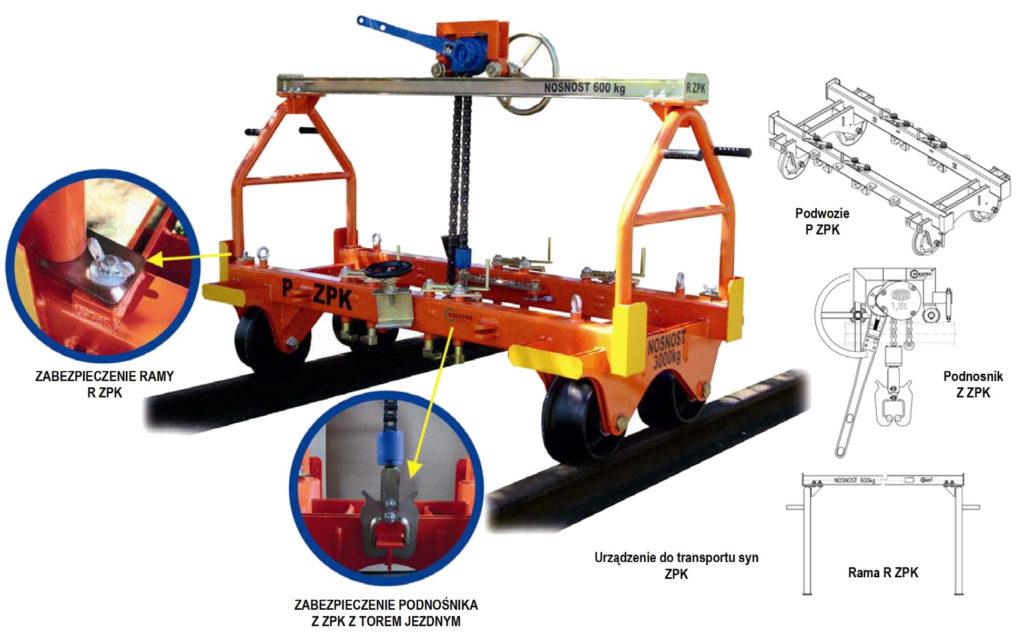 Urządzenie do transportu szyn ZPK
